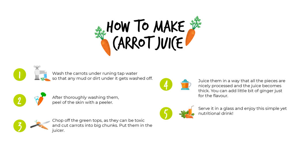 best juicer for carrot